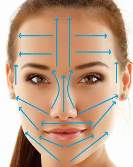 массаж для лица и подтяжки