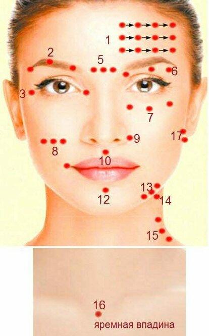 массаж для лица от морщин японский