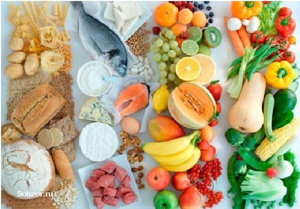 что можно есть на диете для похудения