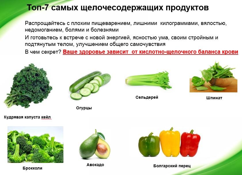 щелочной диеты