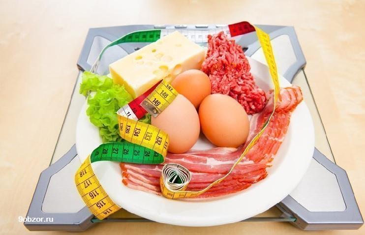 сколько калорий нужна для похудения в день